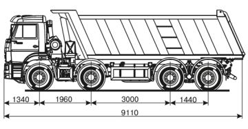 Process innovation for Kamaz by Contec Industry