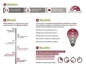 infografica_contec aqs_ferrero_mangimi
